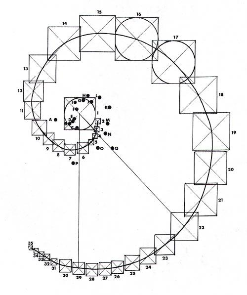 korncirklers matematik